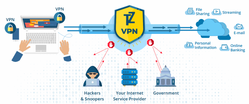 9 Ways to Get the Most of Your VPN